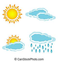 Vector illustration of the weather phenomenas