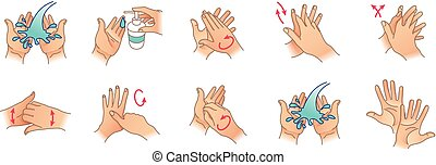 Vector illustration of washing your hands. Cleaning and disinfecting hands