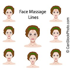 Vector illustration coloured set of face massage instructions isolated on the white