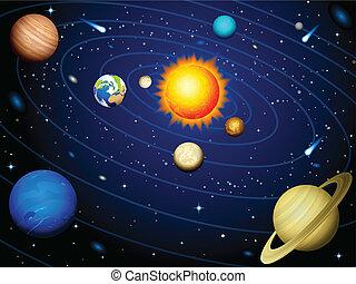 Solar system - Vector illustration - Solar system background...