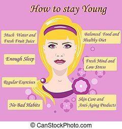 Vector illustration with advice how to stay young