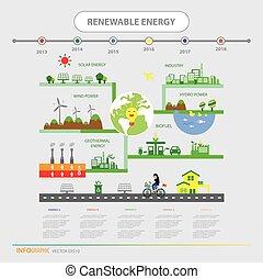info chart renewable energy biogreen ecology - vector info...