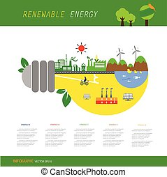 info chart renewable energy biogreen ecology - vector info...