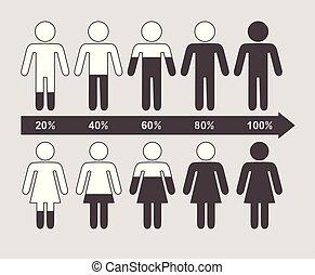 vector, infographic, de, flecha, porcentaje, gráfico, machos, y, hembras, cifras humanas