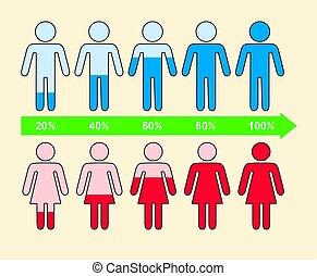 vector, infographic, de, porcentaje, gráfico, con, símbolos, de, gente