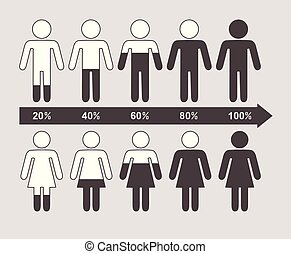 vector infographic of arrow percentage chart, males and females human figures