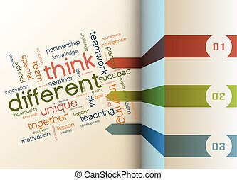 Think different as a concept