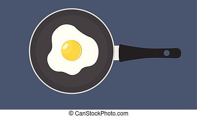 Fried Egg in a Pan