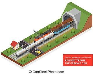 Vector isometric illustration of a railway junction. Railway junction consist of Rail covered wagon, Diesel Locomotive, railway tunnel, Railway crossing, and Railway tank for fuel.
