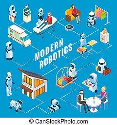 Vector isometric modern robotics infographics