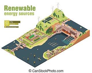 Vector isometric renewable electricity generation