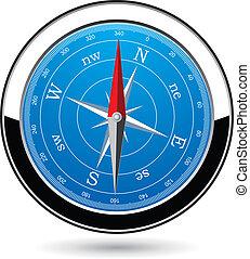 vector, kompas