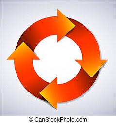 Vector red life cycle diagram / schema