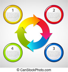 Vector colorful life cycle diagram / schema with four steps and description