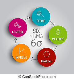 Light Six sigma diagram scheme concept