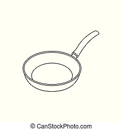 Vector linear illustration of a frying pan