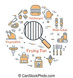 Vector linear round concept of GRILL. Frying pan
