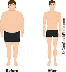 Vector man before and after weight loss