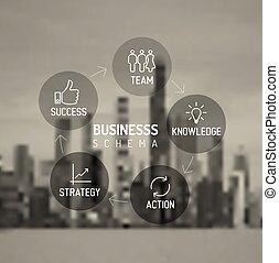 vector, minimalistic, empresa / negocio, esquema, diagrama
