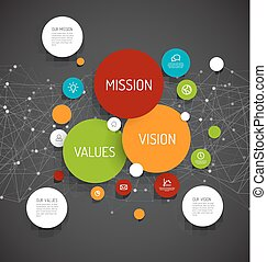 Vector Mission, vision and values diagram schema infographic with network in the background - dark version