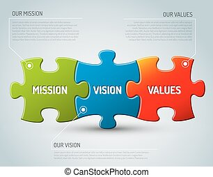 Vector Mission, vision and values diagram schema made from puzzle pieces
