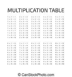 Vector multiplication table