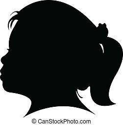 Vector of a Child head Silhouette
