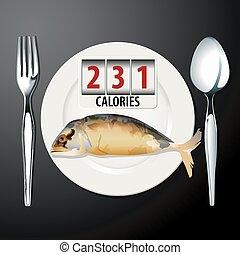 Vector of Calories in Orange