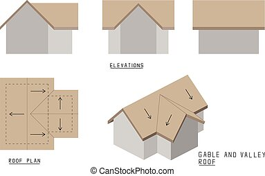 Vector of Gable and Valley roof type.