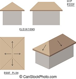 Vector of Hip roof. Elevations, roof plan and 3d view.
