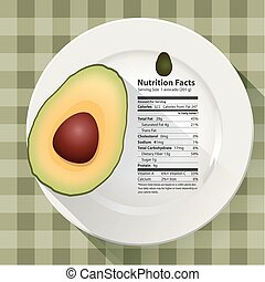 Vector of Nutrition facts avocado
