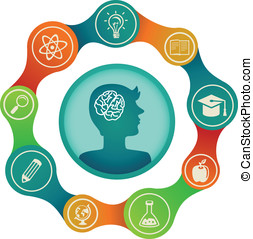 vector, opleiding, concept, -, hersenen, en, creativiteit