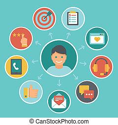 vector, plano, cliente, experiencia, conceptos