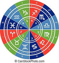 vector, plano de fondo, astrología