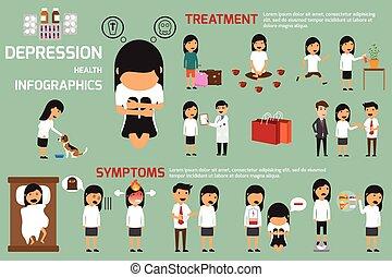 vector, plano, illustration., poster., deprimido, psicología, concept., character., ilustración, triste, síntomas, acongojado, infographic, tipo, miserable, señales, desesperación, adulto, caricatura, depresión, hombre