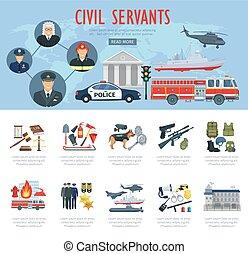 Vector poster civil servants judge police aviation - Civil ...