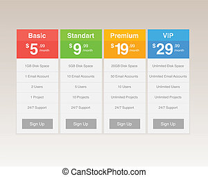 Vector Pricing Tables