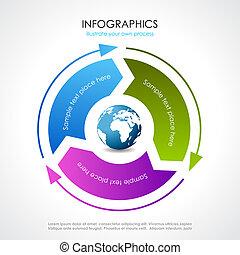 Vector process diagram illustration