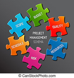 Project management diagram scheme concept
