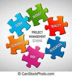 Project management diagram scheme concept - Vector Project...