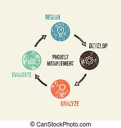 Vector Project Management Process Dirty Grunge Diagram Concept