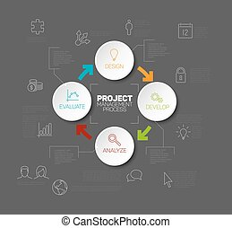 Vector Project management process diagram concept