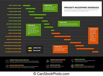 Vector project timeline gantt graph - Vector project...