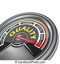 vector quality conceptual meter indicator