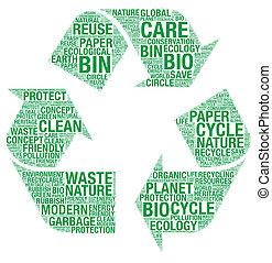 vector recycle symbol with wordart