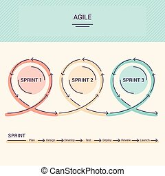 Vector scheme agile project management sprints, represent a life cycle of product development in linear style and pastel palette. Diagram for web and print usage, easy to understand sprint concept.
