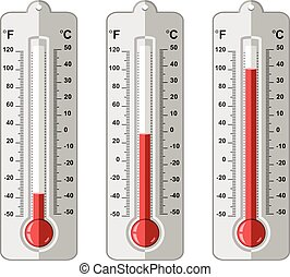 vector set of thermometers at different levels
