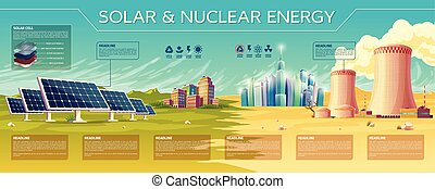Vector solar, nuclear energy business presentation infographic template text space. Renewable, traditional technology, illustration with power plant, solar battery, panel, reactor tower, modern city