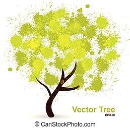 Vector splotch tree