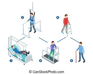 Vector stages of rehabilitation after injury. Isometric physiotherapy vector design